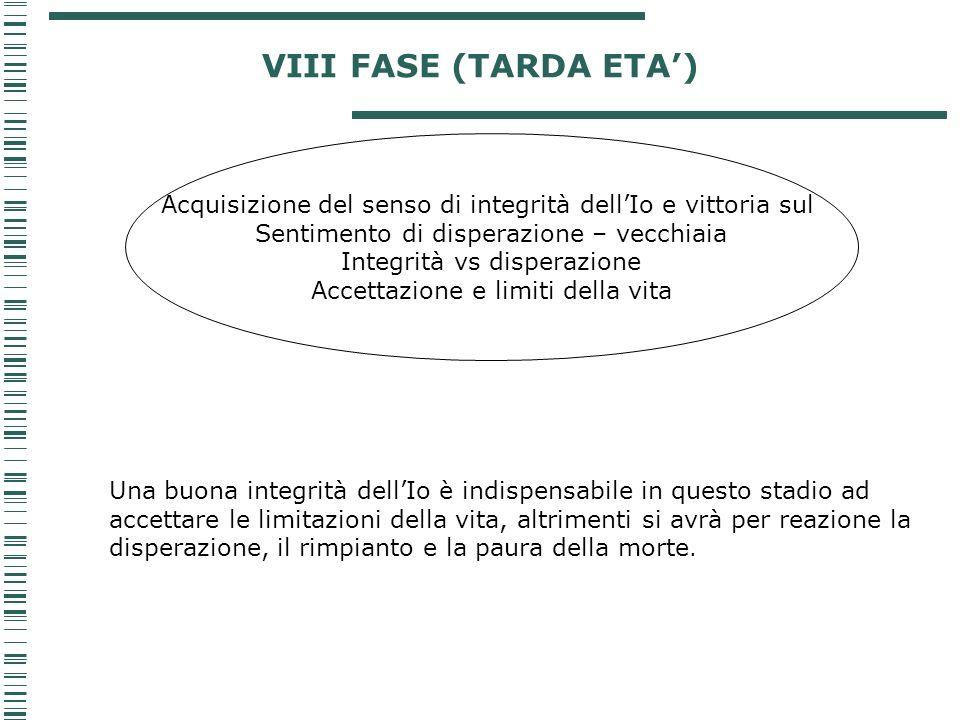 VIII FASE (TARDA ETA) Acquisizione del senso di integrità dellIo e vittoria sul Sentimento di disperazione – vecchiaia Integrità vs disperazione Accet