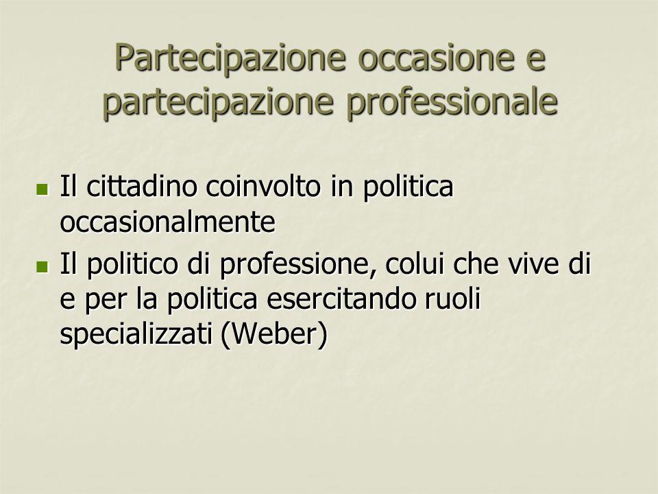 Partecipazione occasione e partecipazione professionale Il cittadino coinvolto in politica occasionalmente Il cittadino coinvolto in politica occasion