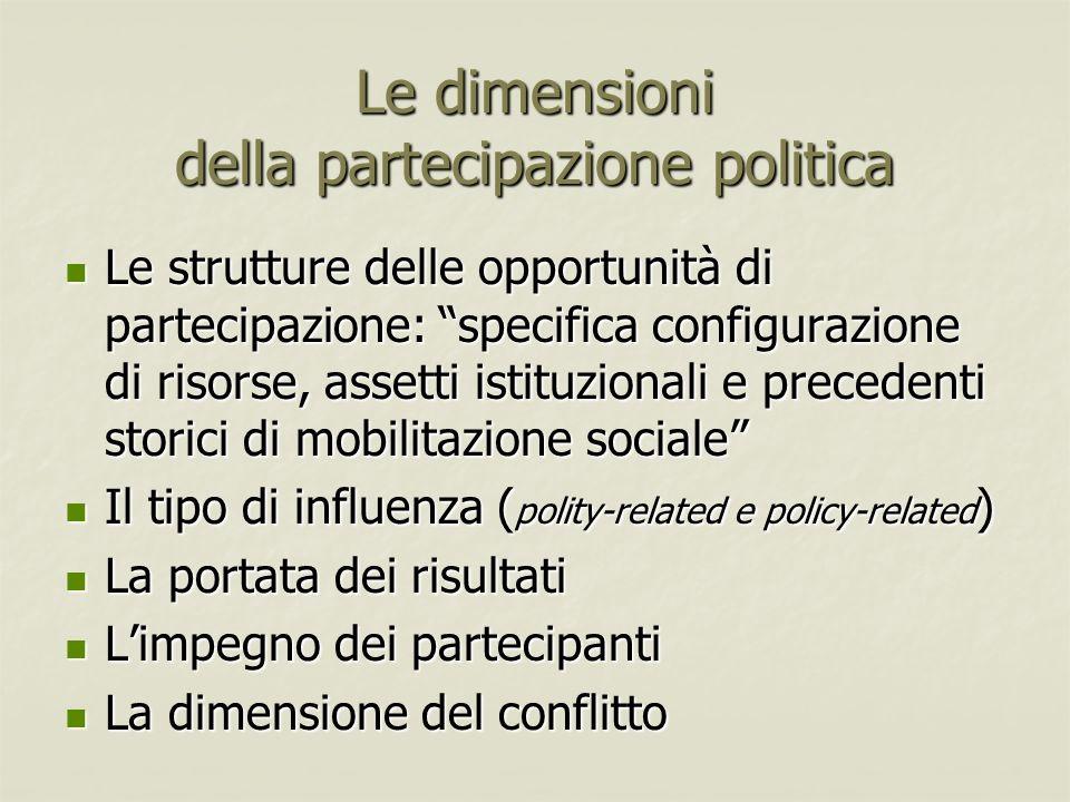 Le dimensioni della partecipazione politica Le strutture delle opportunità di partecipazione: specifica configurazione di risorse, assetti istituziona