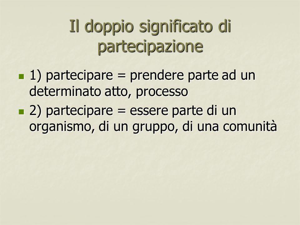 Il doppio significato di partecipazione 1) partecipare = prendere parte ad un determinato atto, processo 1) partecipare = prendere parte ad un determi