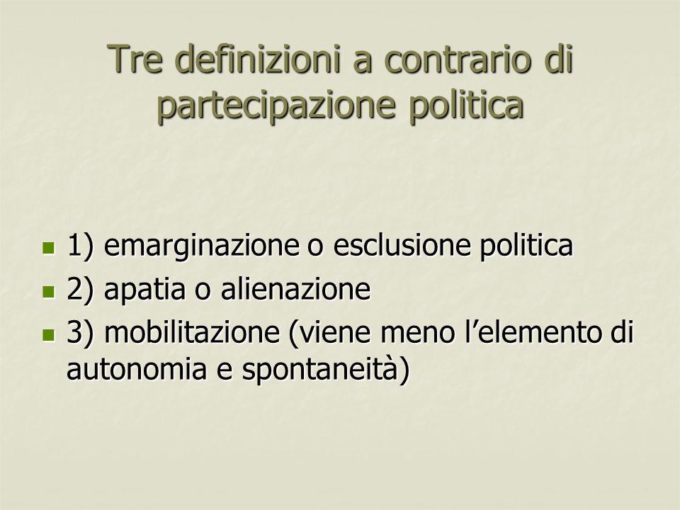 Tre definizioni a contrario di partecipazione politica 1) emarginazione o esclusione politica 1) emarginazione o esclusione politica 2) apatia o alien