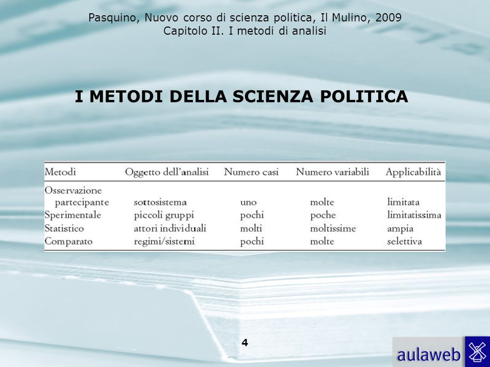 Pasquino, Nuovo corso di scienza politica, Il Mulino, 2009 Capitolo II. I metodi di analisi 4 I METODI DELLA SCIENZA POLITICA