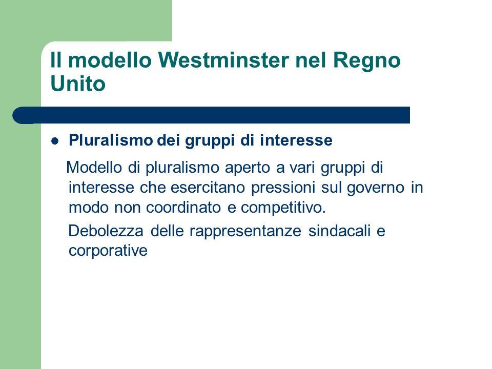 Pluralismo dei gruppi di interesse Modello di pluralismo aperto a vari gruppi di interesse che esercitano pressioni sul governo in modo non coordinato