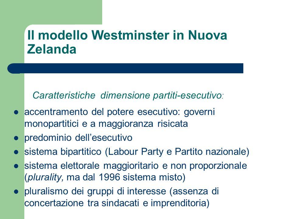 Il modello Westminster in Nuova Zelanda accentramento del potere esecutivo: governi monopartitici e a maggioranza risicata predominio dellesecutivo si