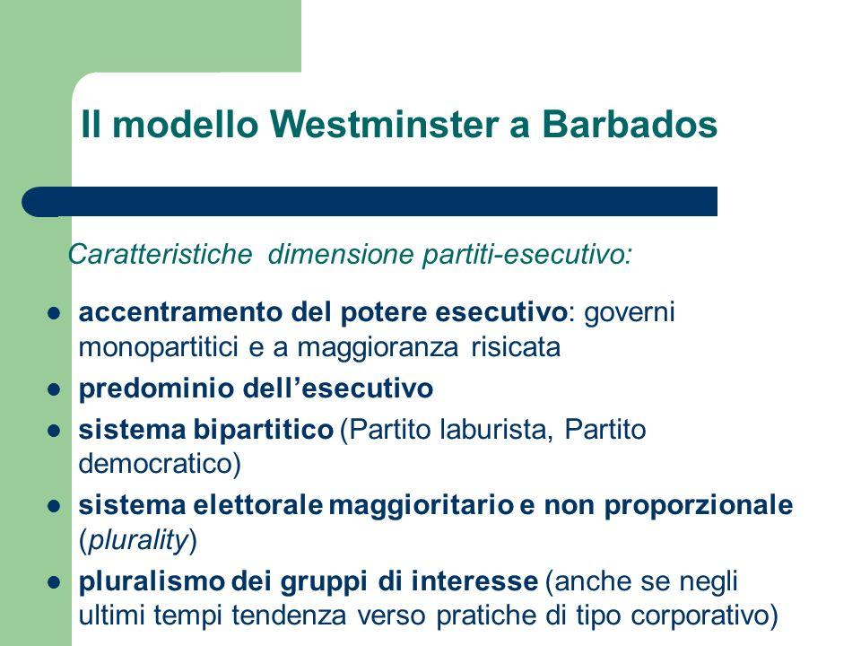 Il modello Westminster a Barbados accentramento del potere esecutivo: governi monopartitici e a maggioranza risicata predominio dellesecutivo sistema