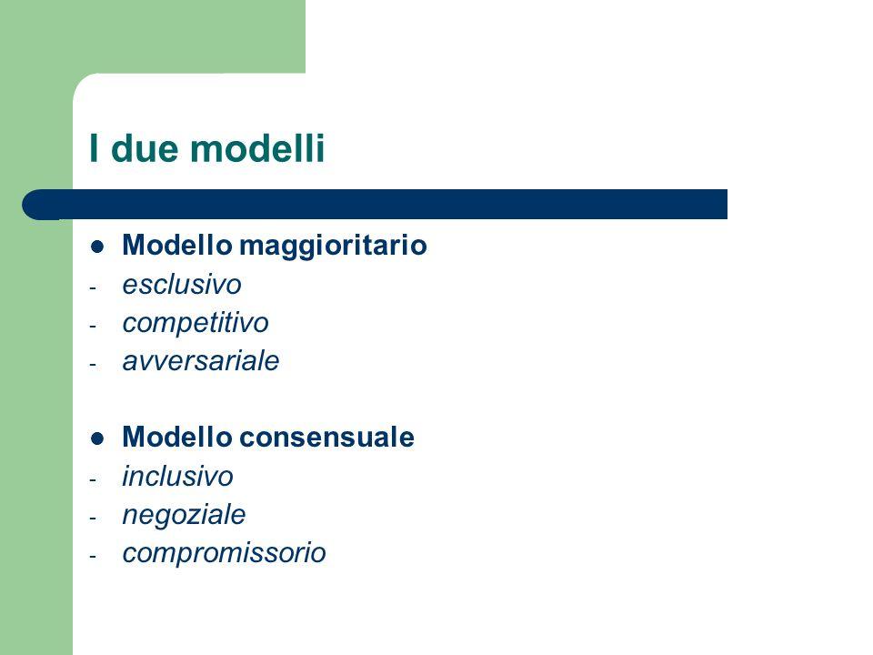 I due modelli Modello maggioritario - esclusivo - competitivo - avversariale Modello consensuale - inclusivo - negoziale - compromissorio