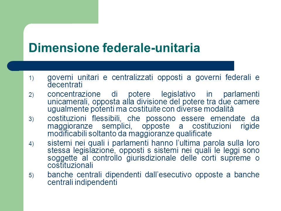 Dimensione federale-unitaria 1) governi unitari e centralizzati opposti a governi federali e decentrati 2) concentrazione di potere legislativo in par