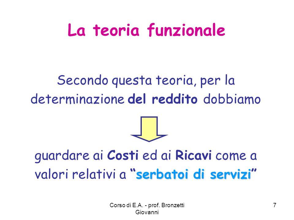 Corso di E.A. - prof. Bronzetti Giovanni 28 LEQUILIBRIO FINANZIARIO