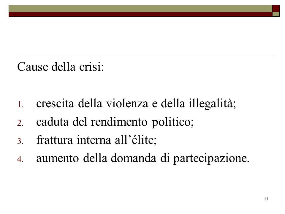 11 Cause della crisi: 1.crescita della violenza e della illegalità; 2.