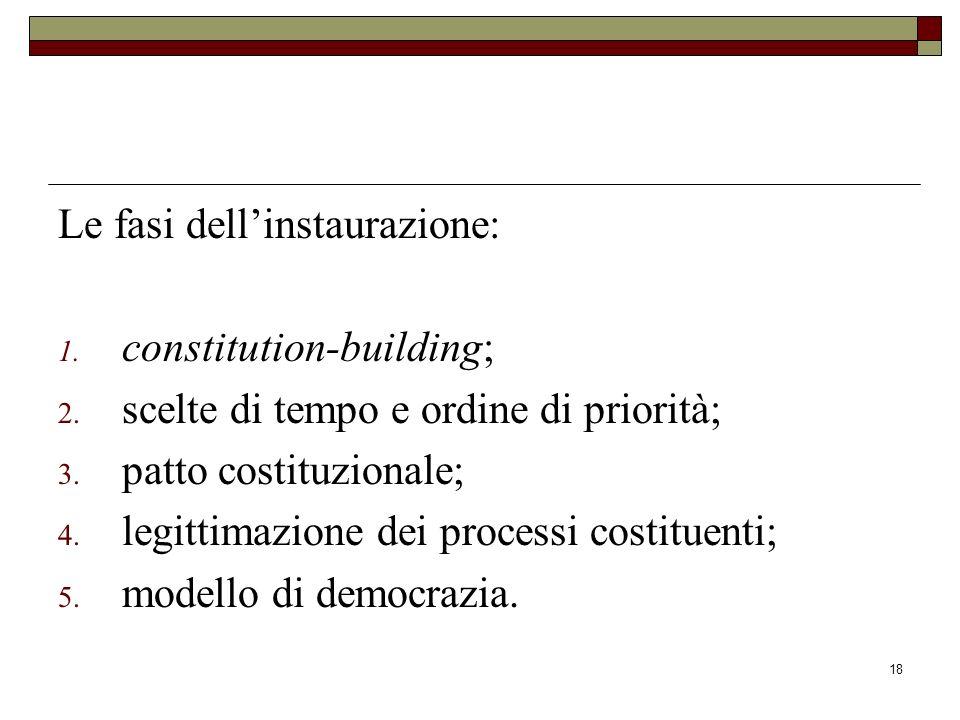18 Le fasi dellinstaurazione: 1.constitution-building; 2.
