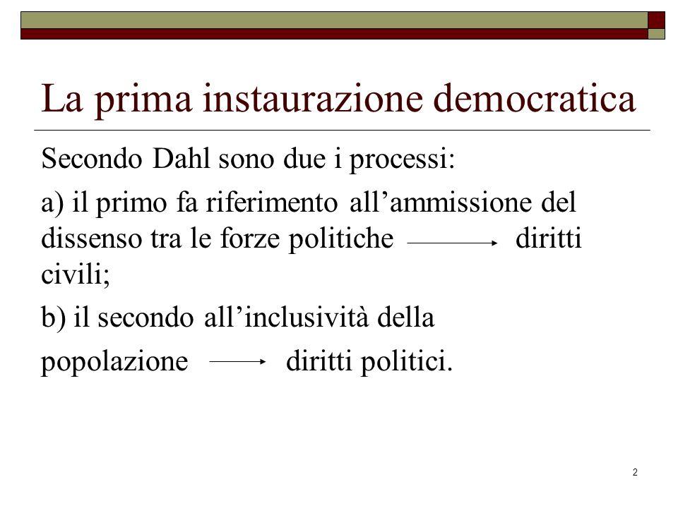 2 La prima instaurazione democratica Secondo Dahl sono due i processi: a) il primo fa riferimento allammissione del dissenso tra le forze politiche diritti civili; b) il secondo allinclusività della popolazione diritti politici.