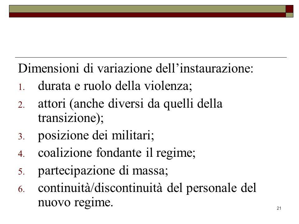 21 Dimensioni di variazione dellinstaurazione: 1.durata e ruolo della violenza; 2.