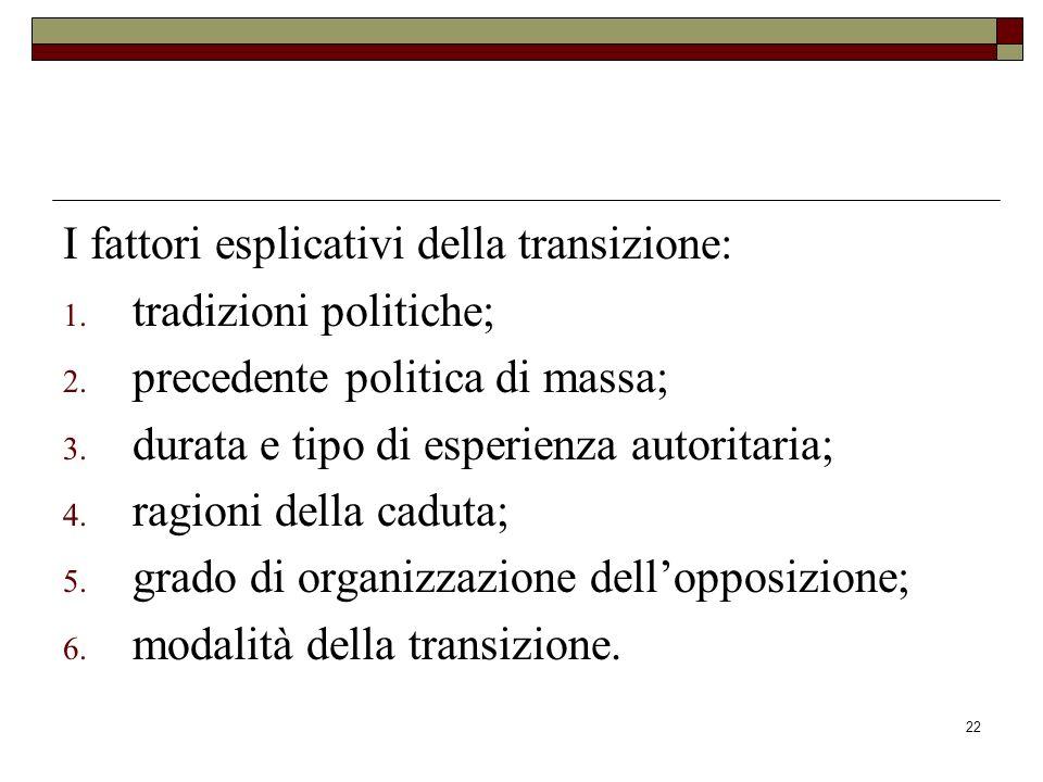 22 I fattori esplicativi della transizione: 1.tradizioni politiche; 2.