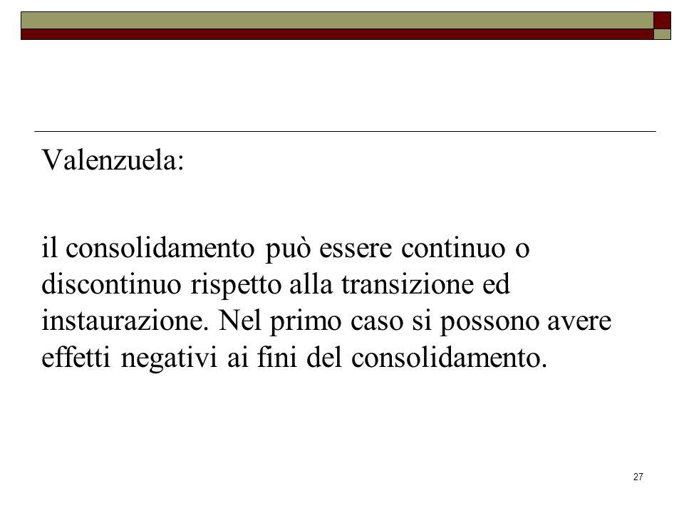 27 Valenzuela: il consolidamento può essere continuo o discontinuo rispetto alla transizione ed instaurazione.