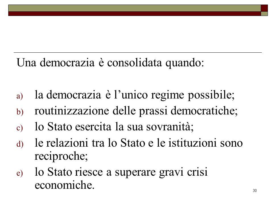 30 Una democrazia è consolidata quando: a) la democrazia è lunico regime possibile; b) routinizzazione delle prassi democratiche; c) lo Stato esercita la sua sovranità; d) le relazioni tra lo Stato e le istituzioni sono reciproche; e) lo Stato riesce a superare gravi crisi economiche.