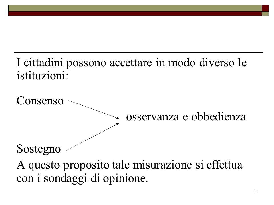 33 I cittadini possono accettare in modo diverso le istituzioni: Consenso osservanza e obbedienza Sostegno A questo proposito tale misurazione si effettua con i sondaggi di opinione.