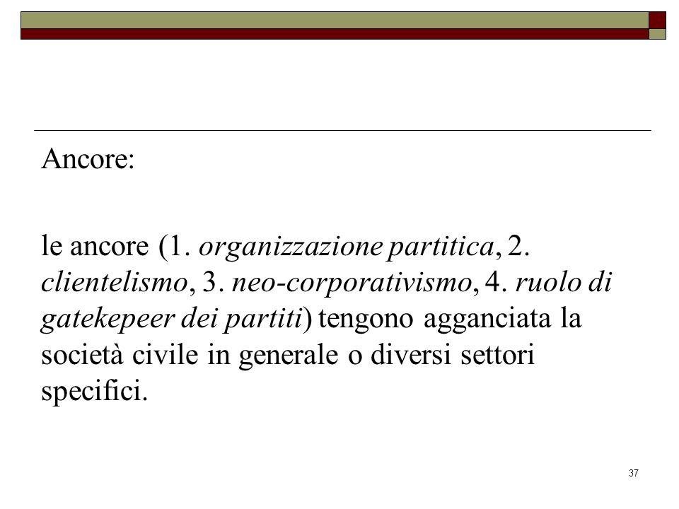 37 Ancore: le ancore (1.organizzazione partitica, 2.