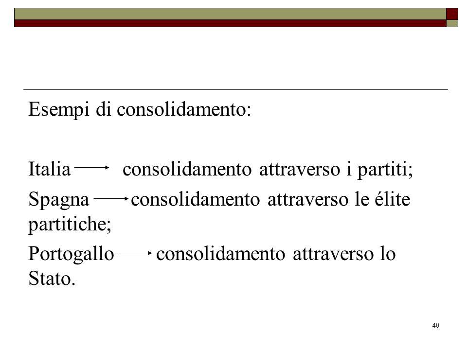 40 Esempi di consolidamento: Italia consolidamento attraverso i partiti; Spagna consolidamento attraverso le élite partitiche; Portogallo consolidamento attraverso lo Stato.