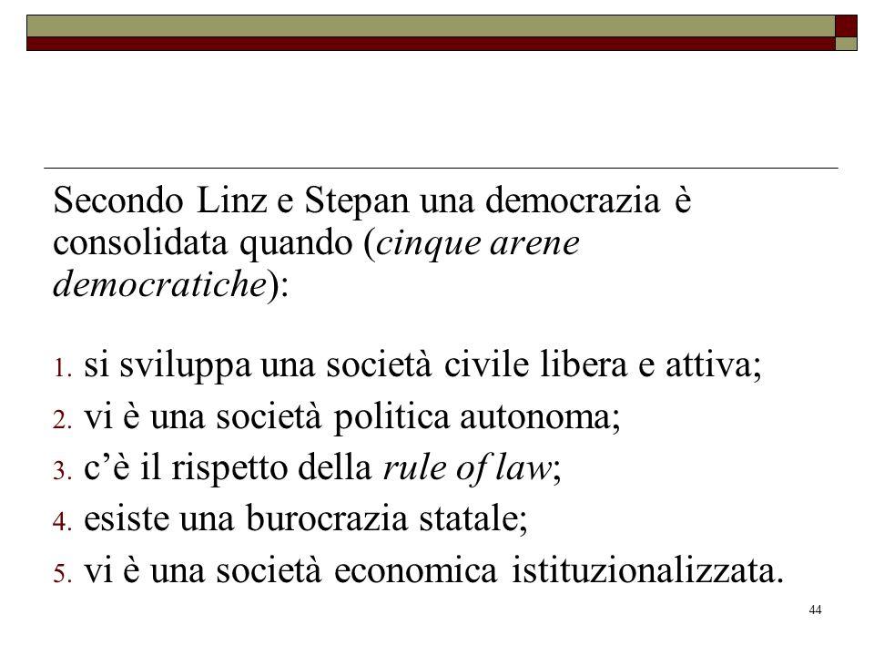 44 Secondo Linz e Stepan una democrazia è consolidata quando (cinque arene democratiche): 1.