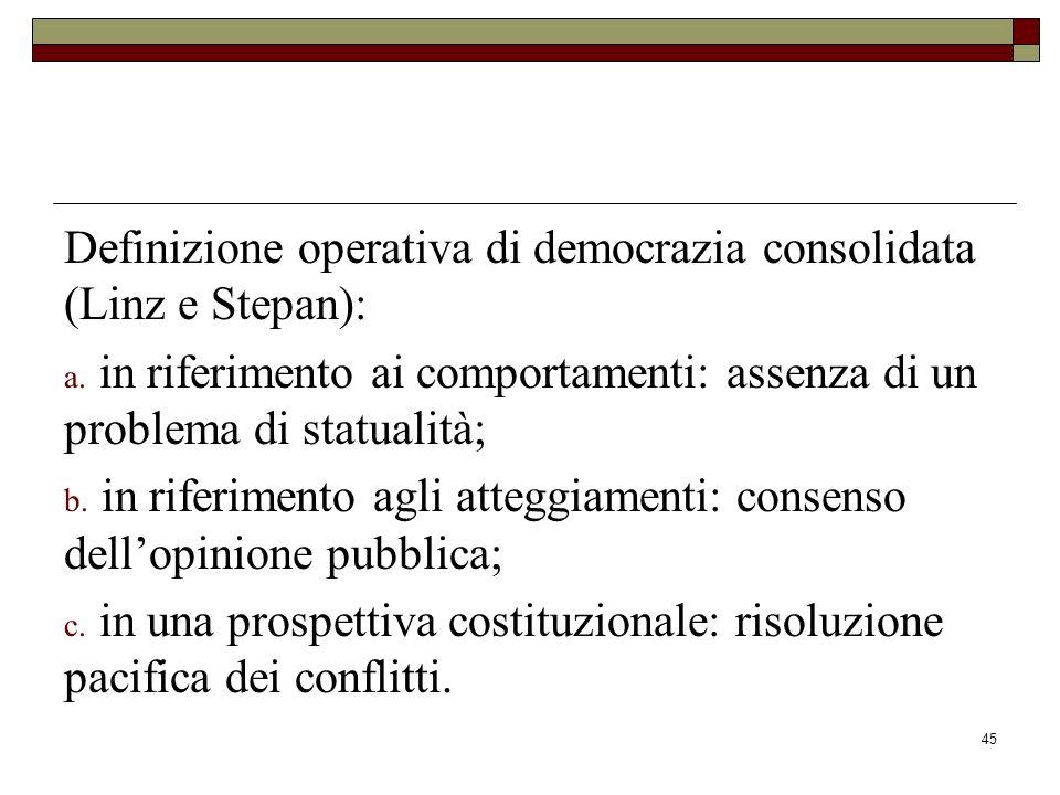 45 Definizione operativa di democrazia consolidata (Linz e Stepan): a.