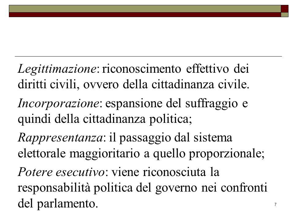 7 Legittimazione: riconoscimento effettivo dei diritti civili, ovvero della cittadinanza civile.
