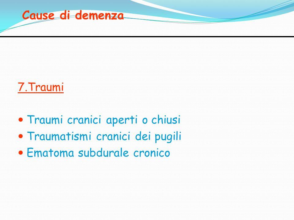 Cause di demenza 7.Traumi Traumi cranici aperti o chiusi Traumatismi cranici dei pugili Ematoma subdurale cronico