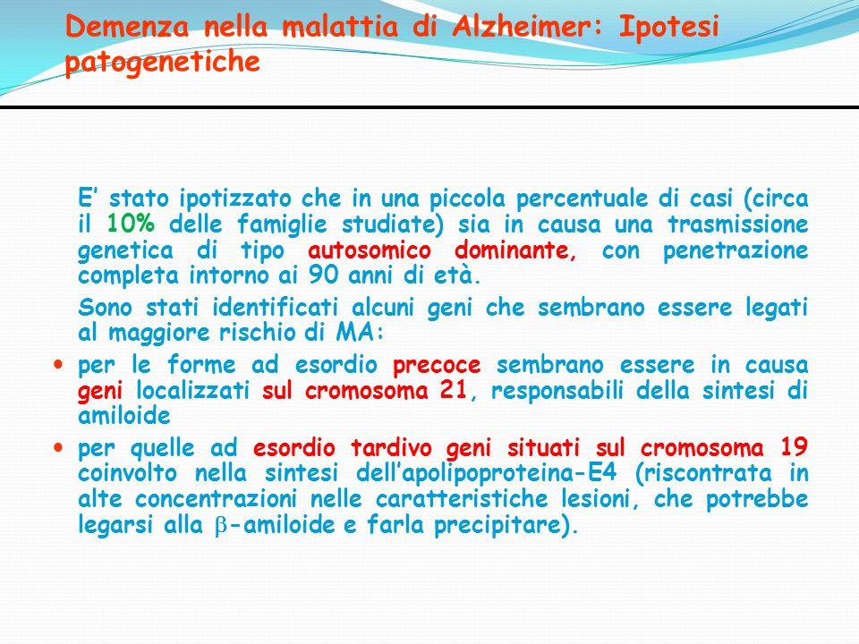 Demenza nella malattia di Alzheimer: Ipotesi patogenetiche E stato ipotizzato che in una piccola percentuale di casi (circa il 10% delle famiglie stud