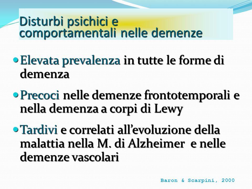 Elevata prevalenza in tutte le forme di demenza Elevata prevalenza in tutte le forme di demenza Precoci nelle demenze frontotemporali e nella demenza