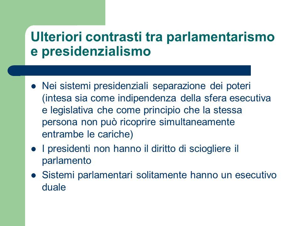 Ulteriori contrasti tra parlamentarismo e presidenzialismo Nei sistemi presidenziali separazione dei poteri (intesa sia come indipendenza della sfera