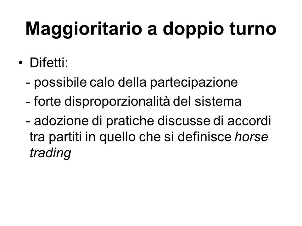 Difetti: - possibile calo della partecipazione - forte disproporzionalità del sistema - adozione di pratiche discusse di accordi tra partiti in quello che si definisce horse trading Maggioritario a doppio turno
