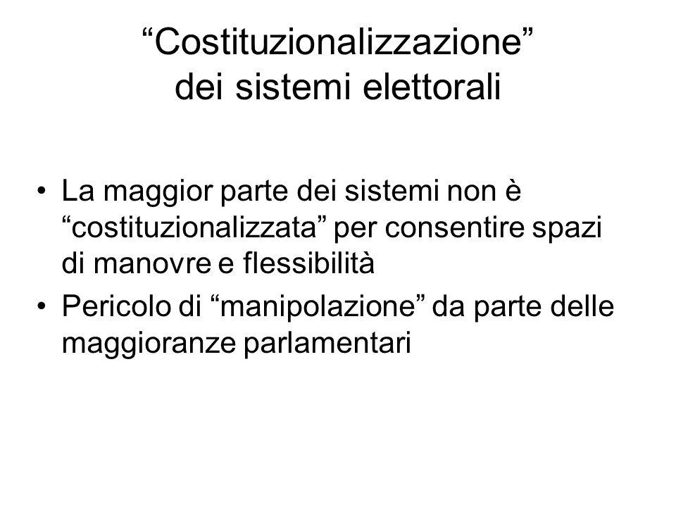 Costituzionalizzazione dei sistemi elettorali La maggior parte dei sistemi non è costituzionalizzata per consentire spazi di manovre e flessibilità Pericolo di manipolazione da parte delle maggioranze parlamentari