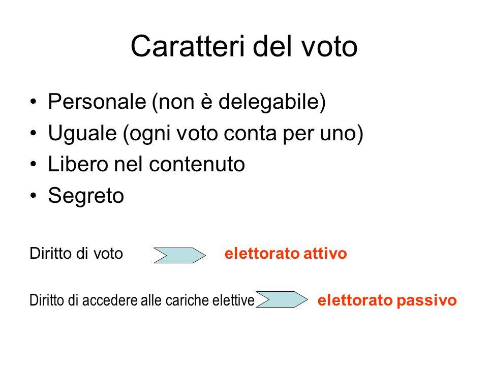 Caratteri del voto Personale (non è delegabile) Uguale (ogni voto conta per uno) Libero nel contenuto Segreto Diritto di voto elettorato attivo Diritto di accedere alle cariche elettive elettorato passivo