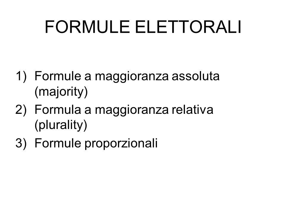 FORMULE ELETTORALI 1)Formule a maggioranza assoluta (majority) 2)Formula a maggioranza relativa (plurality) 3)Formule proporzionali