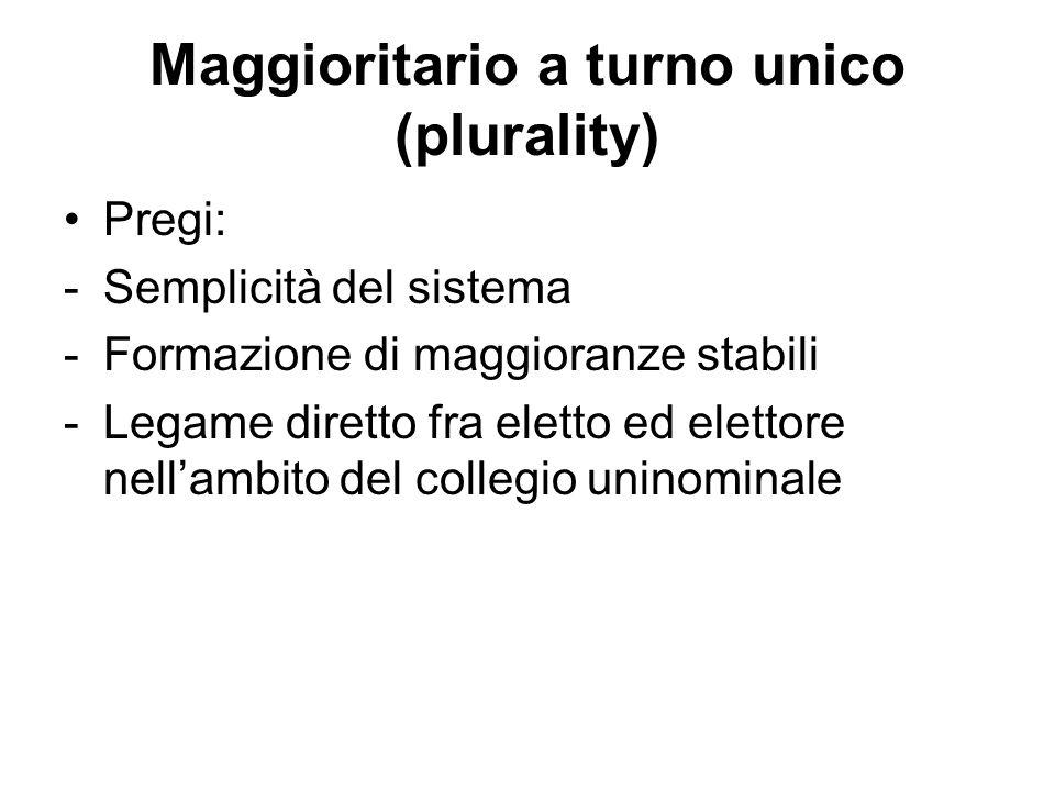 Maggioritario a turno unico (plurality) Pregi: -Semplicità del sistema -Formazione di maggioranze stabili -Legame diretto fra eletto ed elettore nellambito del collegio uninominale