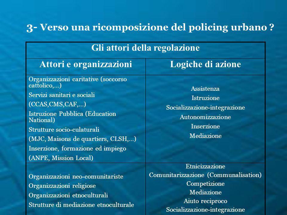 3- Verso una ricomposizione del policing urbano ? Gli attori della regolazione Attori e organizzazioniLogiche di azione Organizzazioni caritative (soc