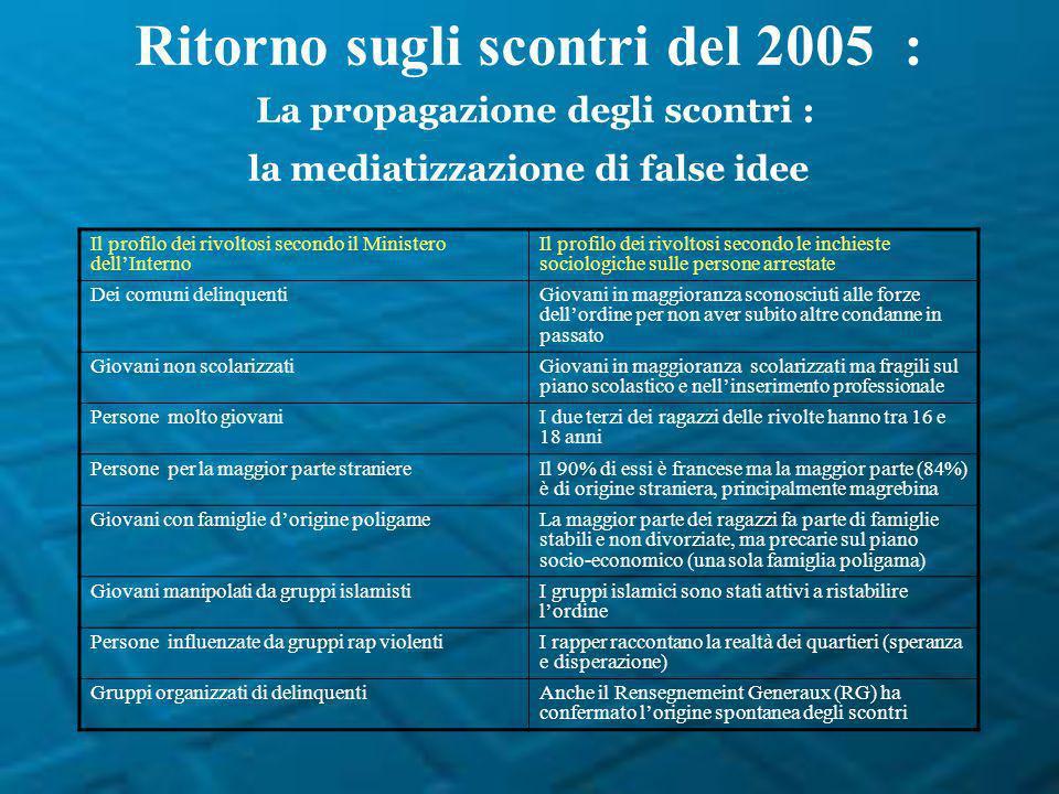 Ritorno sugli scontri del 2005 : La propagazione degli scontri : la mediatizzazione di false idee Il profilo dei rivoltosi secondo il Ministero dellIn