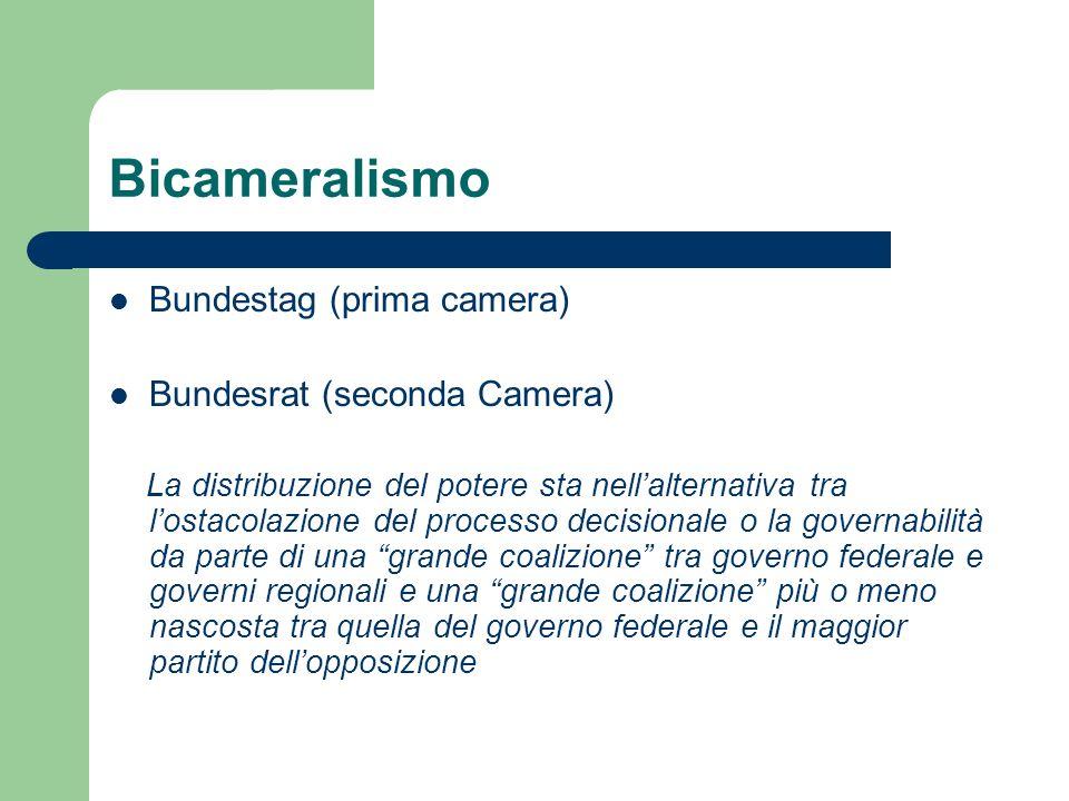 Bicameralismo Bundestag (prima camera) Bundesrat (seconda Camera) La distribuzione del potere sta nellalternativa tra lostacolazione del processo deci