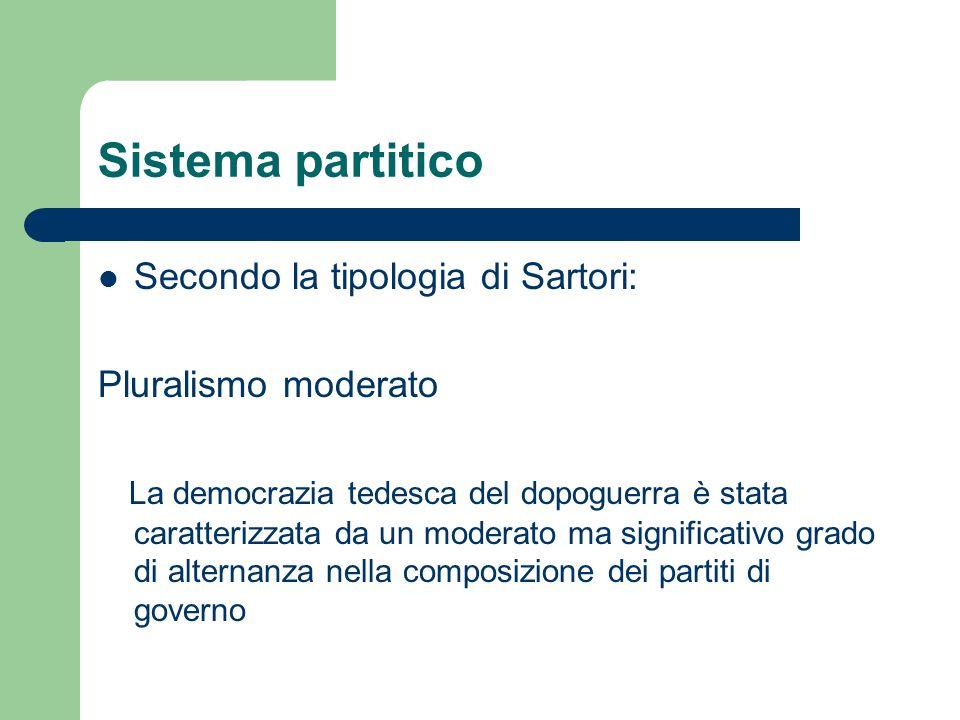 Sistema partitico Secondo la tipologia di Sartori: Pluralismo moderato La democrazia tedesca del dopoguerra è stata caratterizzata da un moderato ma s