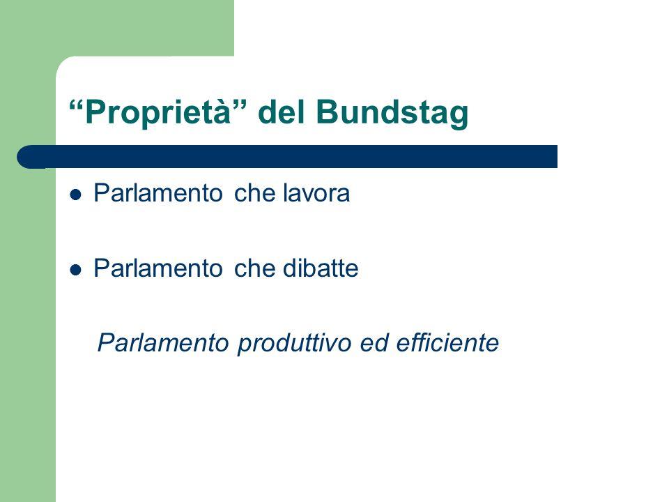 Proprietà del Bundstag Parlamento che lavora Parlamento che dibatte Parlamento produttivo ed efficiente