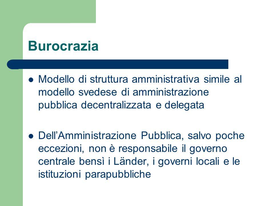 Burocrazia Modello di struttura amministrativa simile al modello svedese di amministrazione pubblica decentralizzata e delegata DellAmministrazione Pu