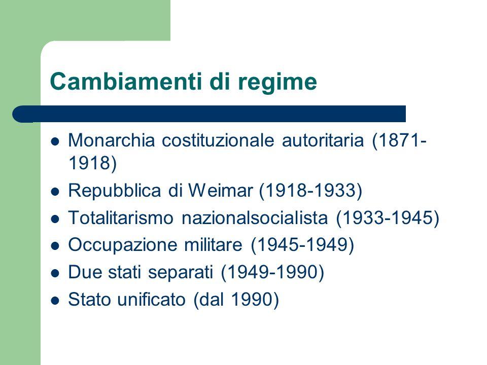 Cambiamenti di regime Monarchia costituzionale autoritaria (1871- 1918) Repubblica di Weimar (1918-1933) Totalitarismo nazionalsocialista (1933-1945)