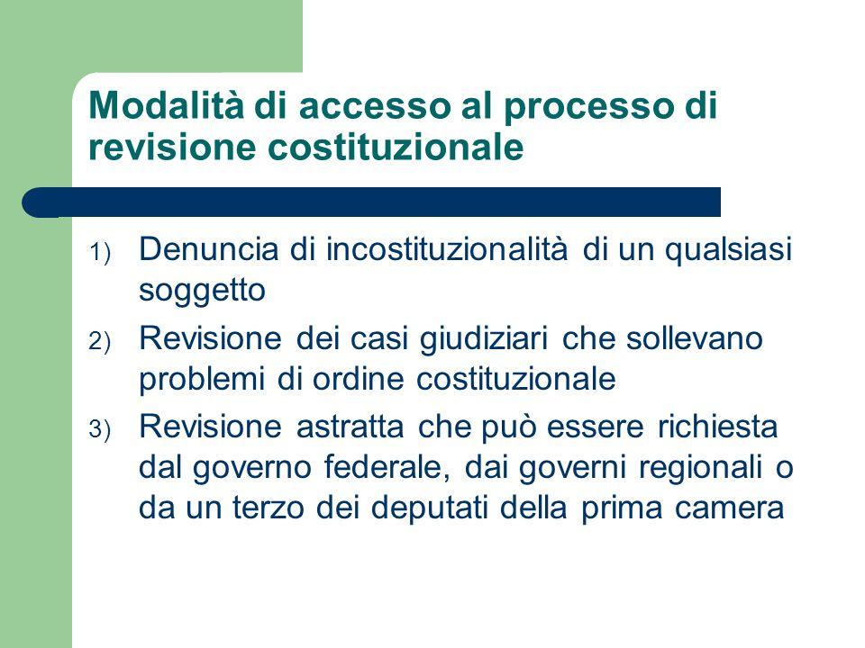 Modalità di accesso al processo di revisione costituzionale 1) Denuncia di incostituzionalità di un qualsiasi soggetto 2) Revisione dei casi giudiziar