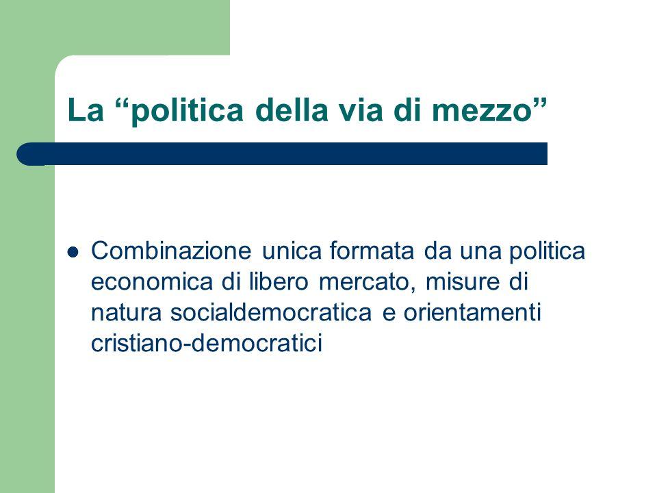 La politica della via di mezzo Combinazione unica formata da una politica economica di libero mercato, misure di natura socialdemocratica e orientamen