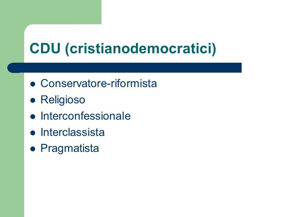 SPD (socialdemocratici) Popolare di integrazione di massa Fondato sullappartenenza di classe (successivamente moderato) Elettorato maggiore fra i colletti blu e i colletti bianchi