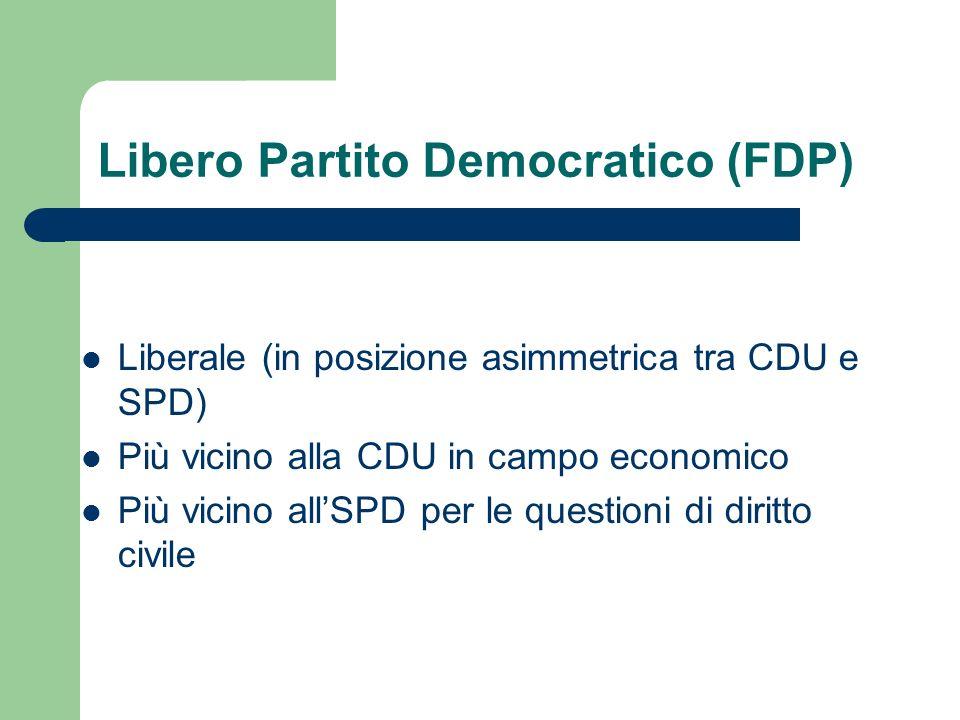 Libero Partito Democratico (FDP) Liberale (in posizione asimmetrica tra CDU e SPD) Più vicino alla CDU in campo economico Più vicino allSPD per le que