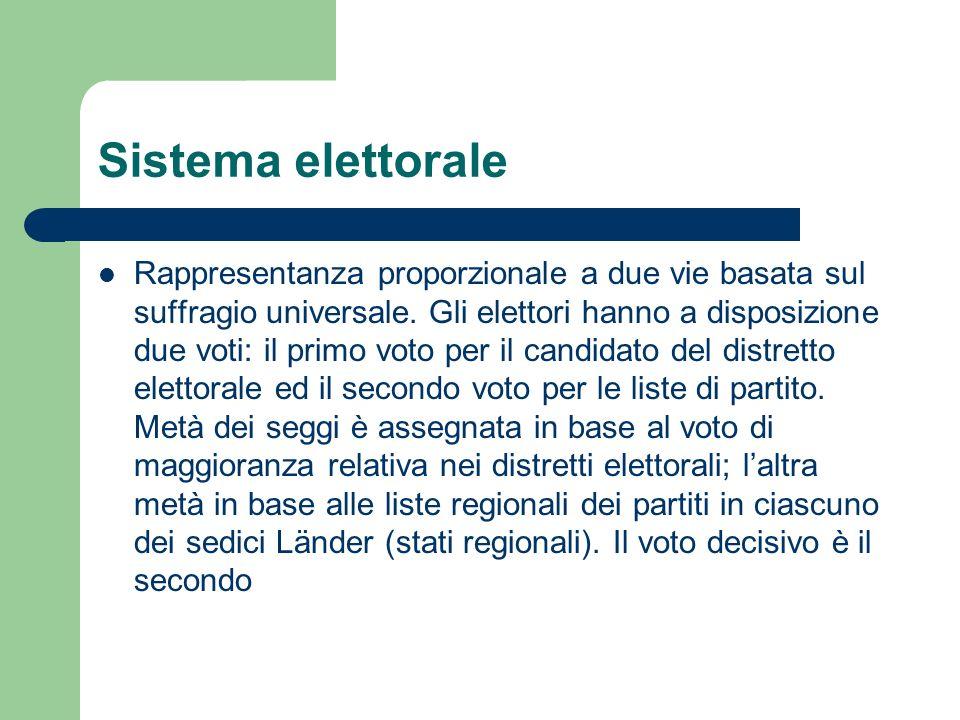 Sistema elettorale Rappresentanza proporzionale a due vie basata sul suffragio universale. Gli elettori hanno a disposizione due voti: il primo voto p