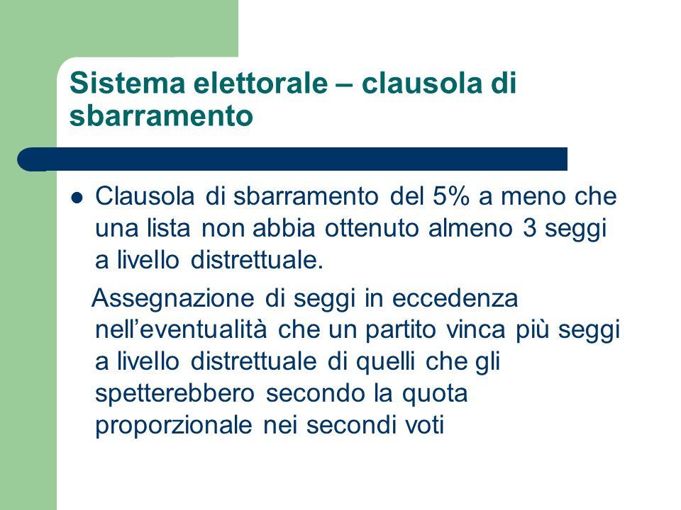 Sistema elettorale – clausola di sbarramento Clausola di sbarramento del 5% a meno che una lista non abbia ottenuto almeno 3 seggi a livello distrettu