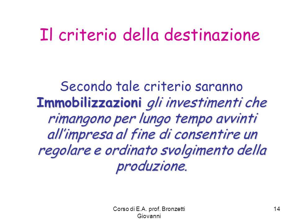 Corso di E.A. prof. Bronzetti Giovanni 14 Il criterio della destinazione Immobilizzazioni gli investimenti che rimangono per lungo tempo avvinti allim