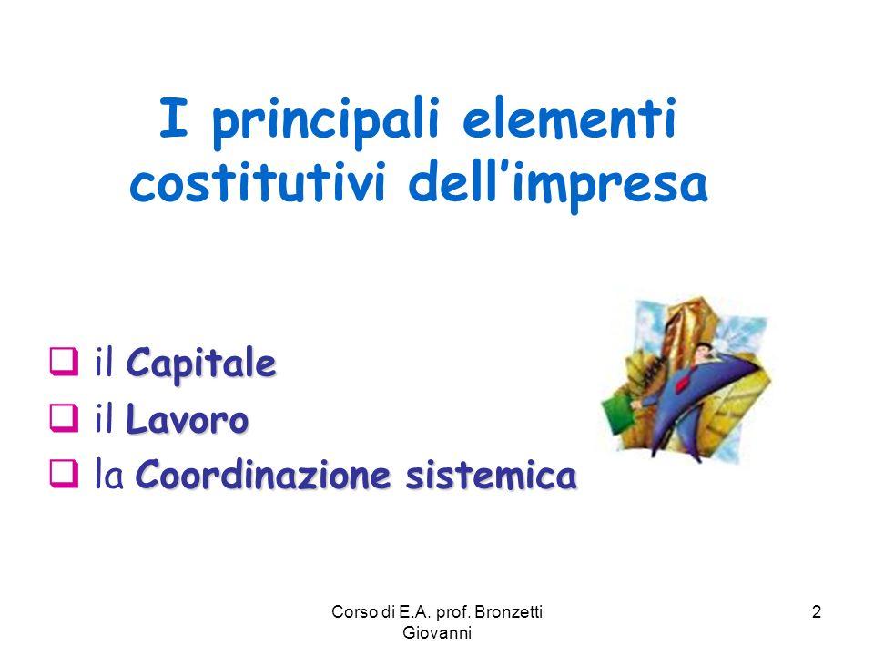 Corso di E.A. prof. Bronzetti Giovanni 2 I principali elementi costitutivi dellimpresa Capitale il Capitale Lavoro il Lavoro Coordinazione sistemica l