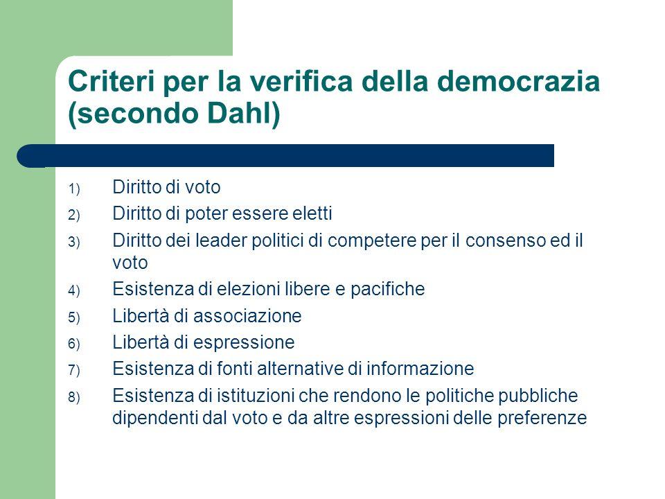 Le tre ondate di democratizzazione (secondo Huntington) Prima: 1828-1926 Seconda: 1943 – 1962 Terza: dal 1974